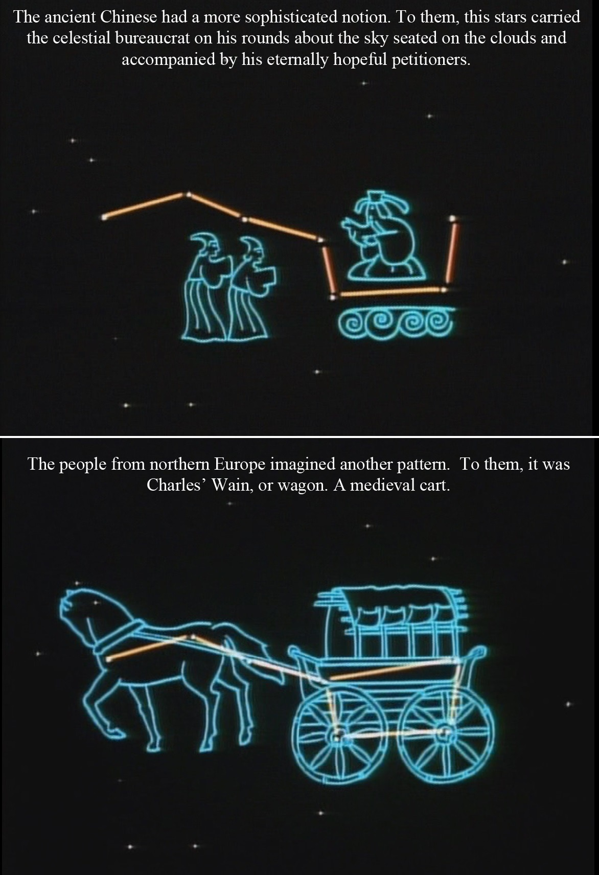 The ancient Chinese had a more sophisticated notion. To them, the stars carried a celestial bureaucrat on his rounds about the sky, seated on the clouds and accompanied by his eternally hopeful petitioners. The people of Northern Europe imaged another pattern. To them, it was Charles' Wain, or wagon. A medieval cart.